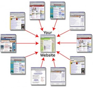 Linking Websites Chart